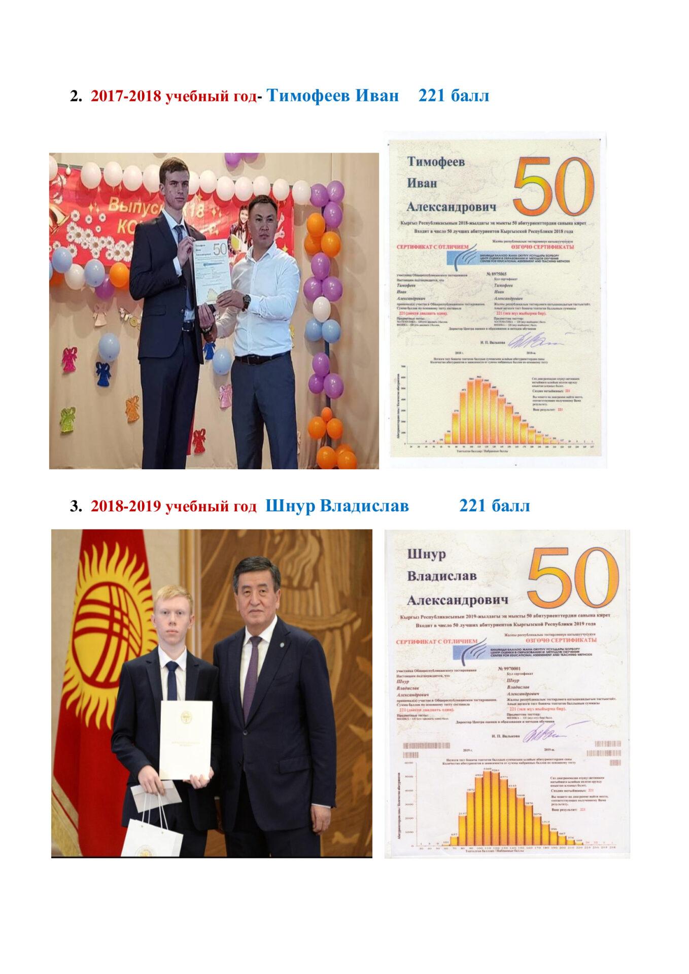 Золотые сертификаты ОРТ